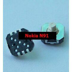 Nokia N91, Joystick