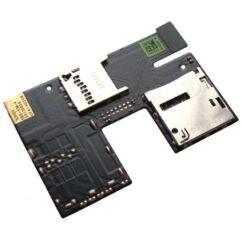 SIM olvasó, HTC Desire 500