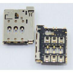 HTC Desire 610/616/620/626/816, SIM olvasó