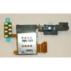 Sony Xperia Ion LT28, SIM olvasó